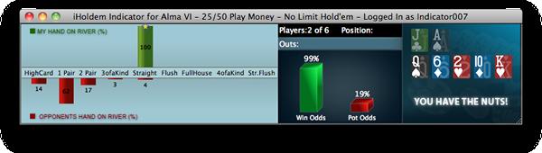 Schermo Poker Odds